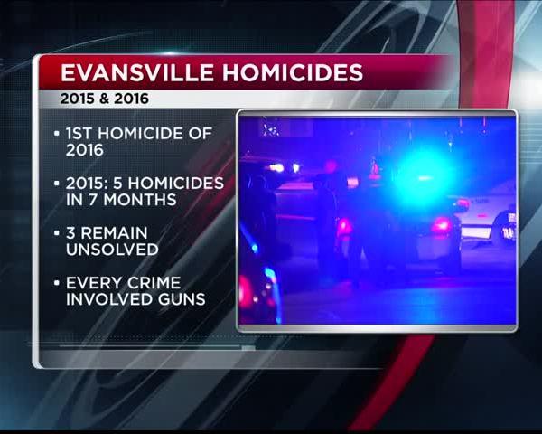 Five Homicides Happened in 2015