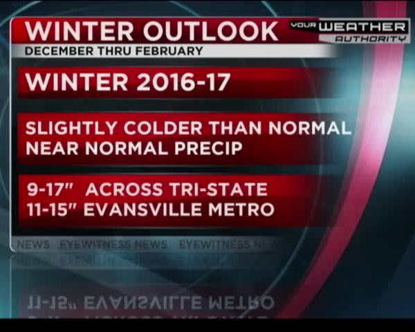 Winter Outlook (11/23/16)