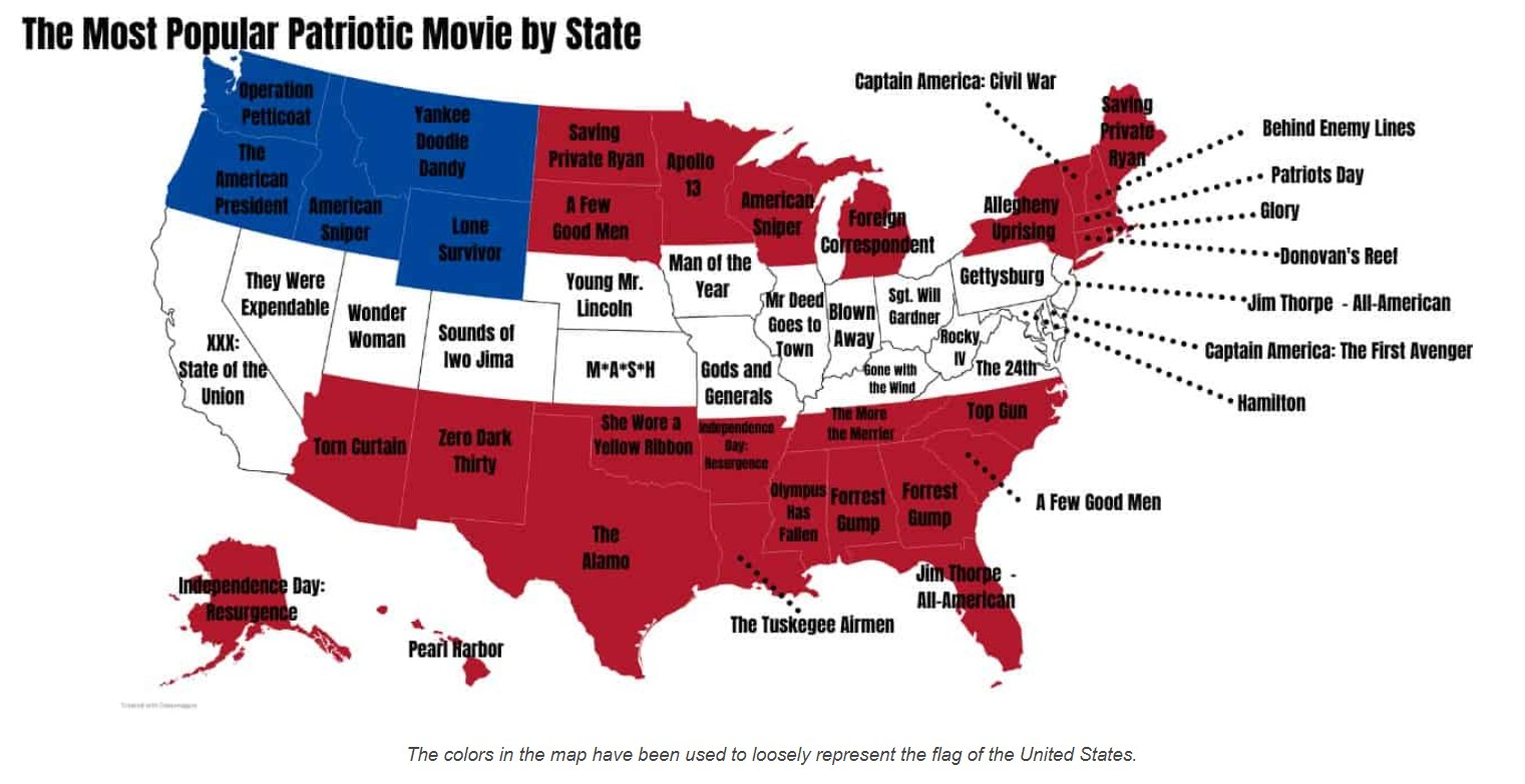 Patriotic films for July 4th